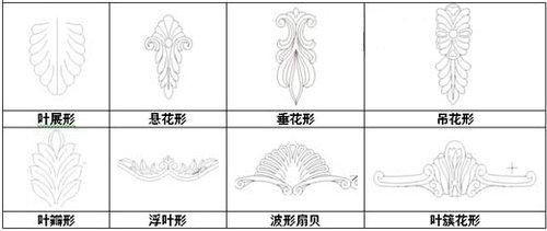 美式家具 装饰花