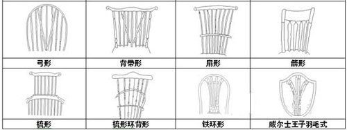 美式家具椅背图